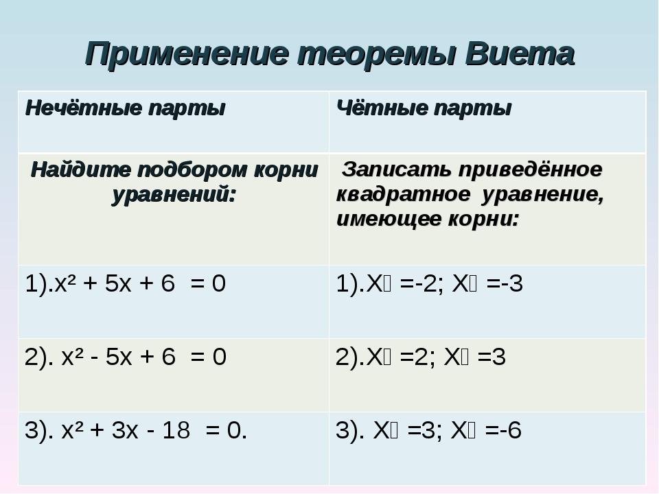 Применение теоремы Виета Нечётные парты Чётные парты Найдите подбором корни...