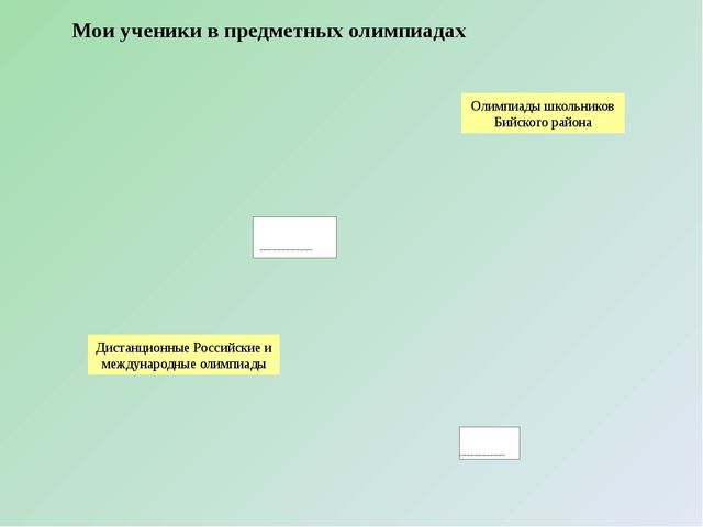 Мои ученики в предметных олимпиадах Дистанционные Российские и международные...