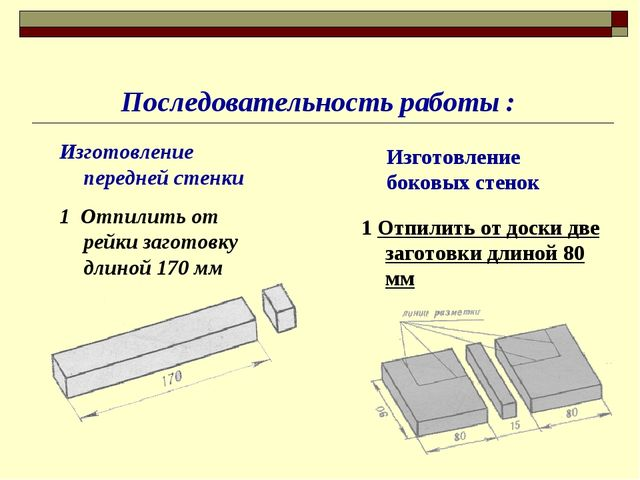 Последовательность работы : Изготовление передней стенки 1 Отпилить от рейки...