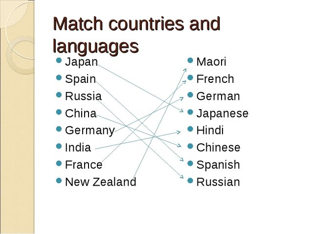 Match countries and languages Japan Spain Russia China Germany India France N...