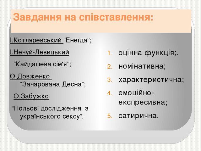 """Завдання на співставлення: І.Котляревський """"Енеїда""""; І.Нечуй-Левицький """"Кайда..."""