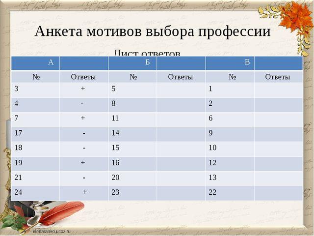 Анкета мотивов выбора профессии Лист ответов А Б В № Ответы № Ответы № Ответ...