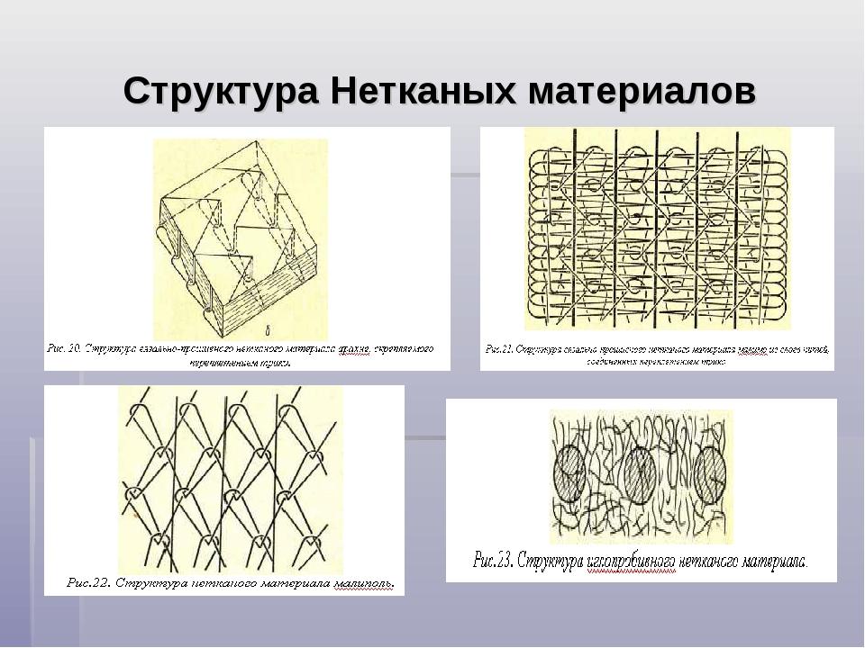 Структура Нетканых материалов