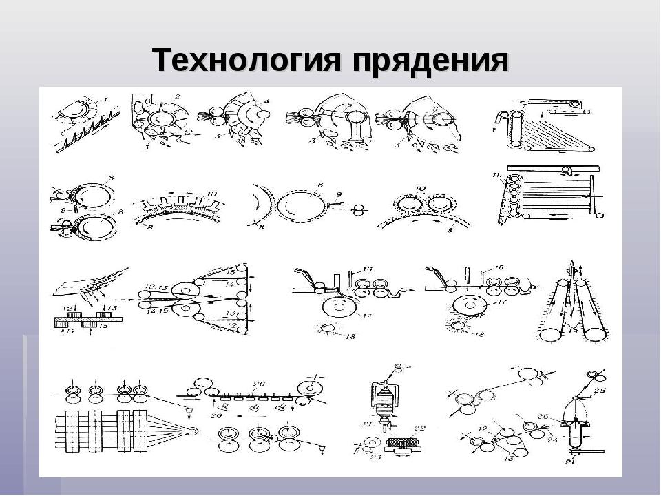 Технология прядения