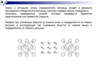 Знаки, с которыми члены определителя матрицы входят в формулу нахождения опре