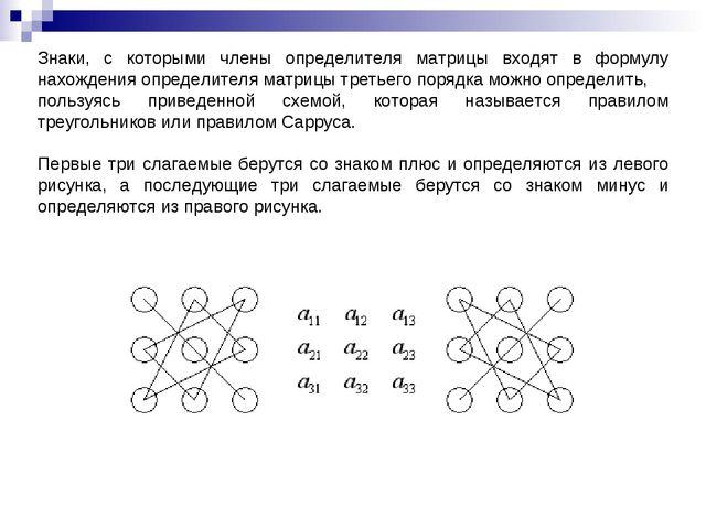 Знаки, с которыми члены определителя матрицы входят в формулу нахождения опре...