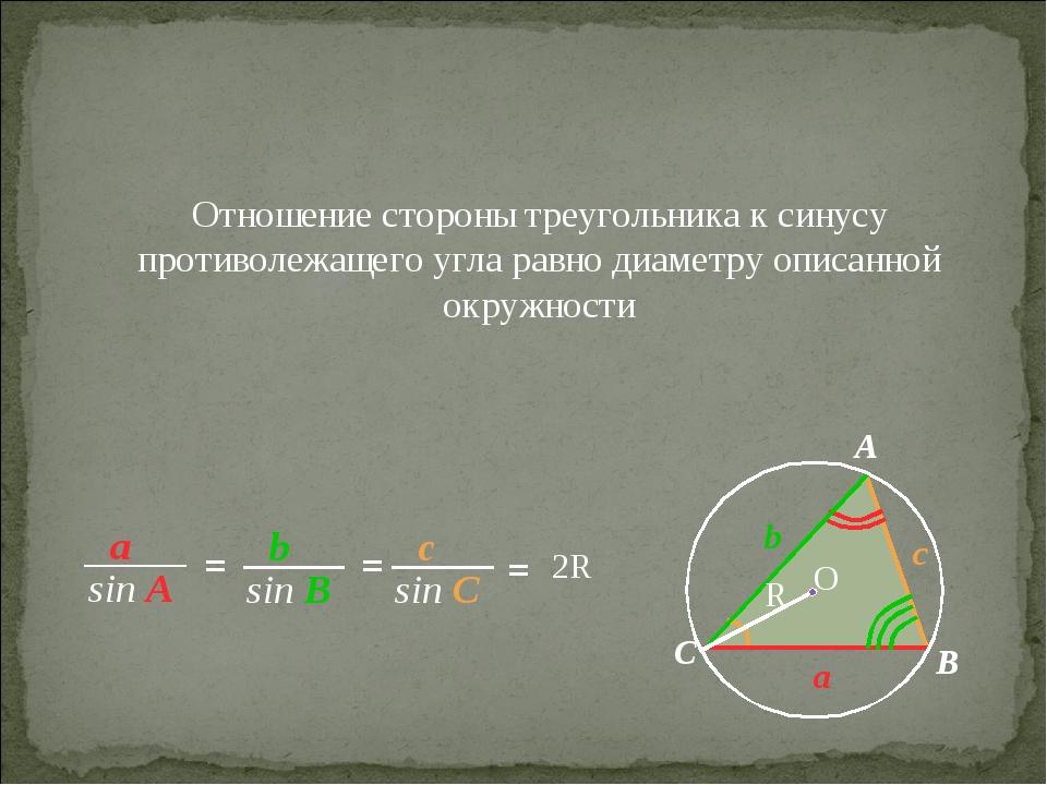 С b a c A B Отношение стороны треугольника к синусу противолежащего угла равн...