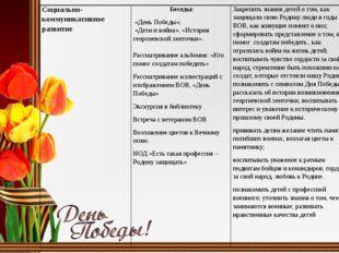 Социально-коммуникативное развитие Беседы: «День Победы»; «Дети и война», «