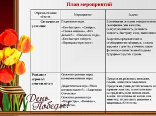 План мероприятий Образовательная областьМероприятиеЗадачи Физическое разви