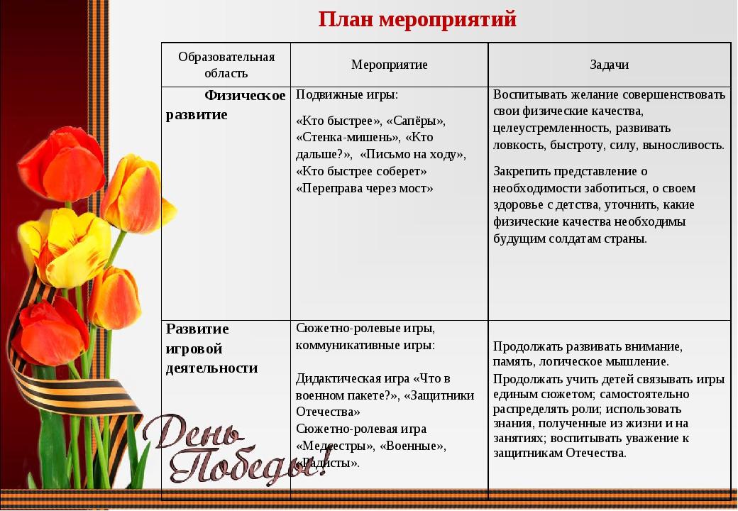 План мероприятий Образовательная областьМероприятиеЗадачи Физическое разви...