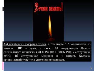 334 погибших и умерших от ран, в том числе 318 заложников, из которых 186 – д