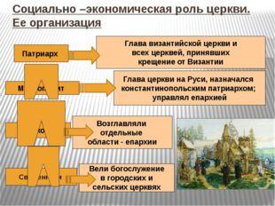 Патриарх Глава византийской церкви и всех церквей, принявших крещение от Виза