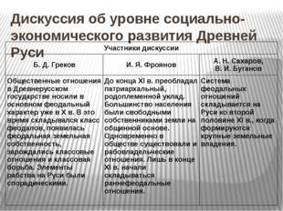 Дискуссия об уровне социально-экономического развития Древней Руси Участники