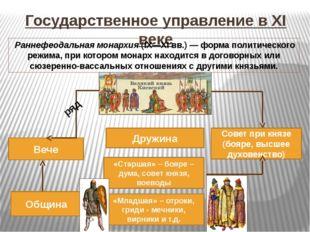 Государственное управление в XI веке Великий князь Дружина Вече «Старшая» – б