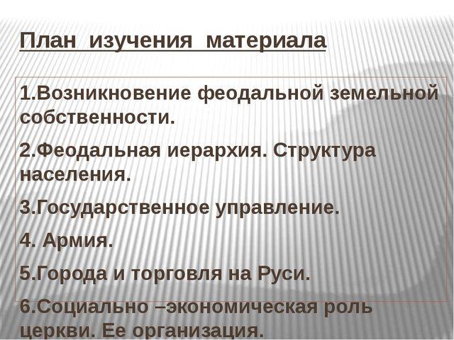 План изучения материала 1.Возникновение феодальной земельной собственности. 2...