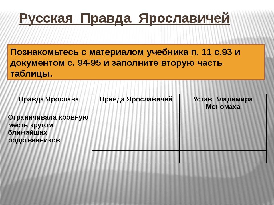 Русская Правда Ярославичей Познакомьтесь с материалом учебника п. 11 с.93 и д...