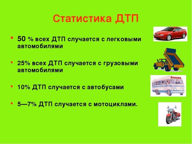 Статистика ДТП 50 % всех ДТП случается с легковыми автомобилями 25% всех ДТП...