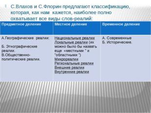 С.Влахов и С.Флорин предлагают классификацию, которая, как нам кажется, наибо