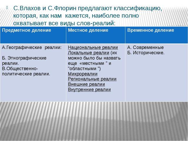 С.Влахов и С.Флорин предлагают классификацию, которая, как нам кажется, наибо...