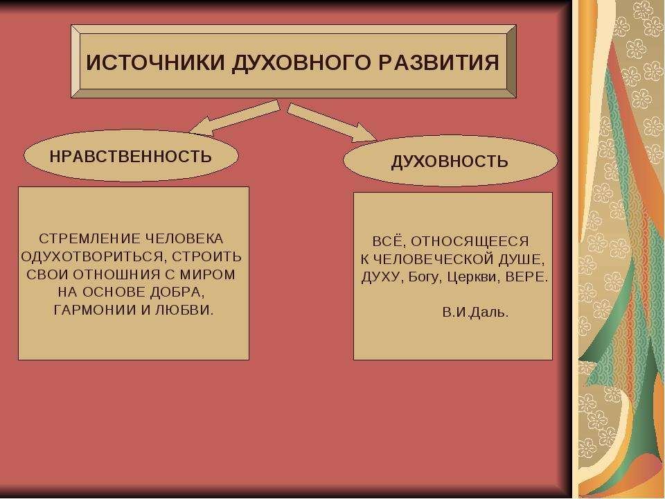 ИСТОЧНИКИ ДУХОВНОГО РАЗВИТИЯ НРАВСТВЕННОСТЬ ДУХОВНОСТЬ СТРЕМЛЕНИЕ ЧЕЛОВЕКА ОД...
