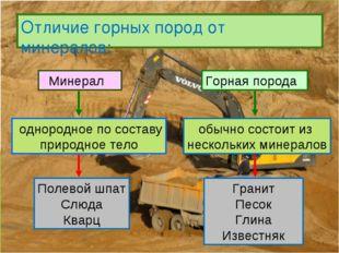 Отличие горных пород от минералов: однородное по составу природное тело Полев