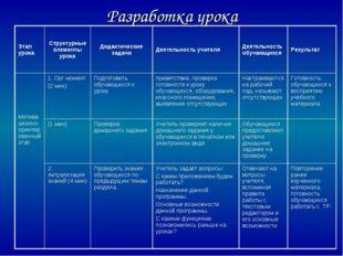 Разработка урока Этап урокаСтруктурные элементы урокаДидактические задачиД