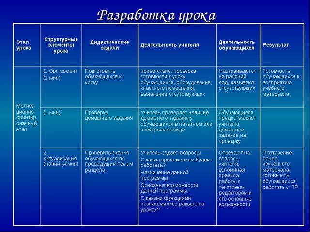 Разработка урока Этап урокаСтруктурные элементы урокаДидактические задачиД...