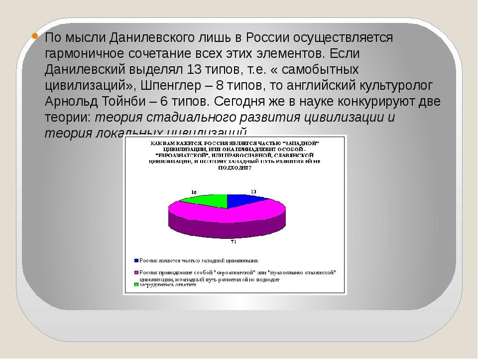 По мысли Данилевского лишь в России осуществляется гармоничное сочетание всех...