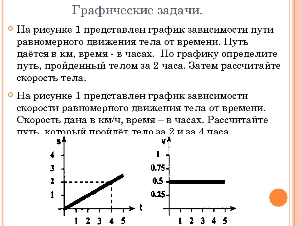 Графические задачи. На рисунке 1 представлен график зависимости пути равномер...