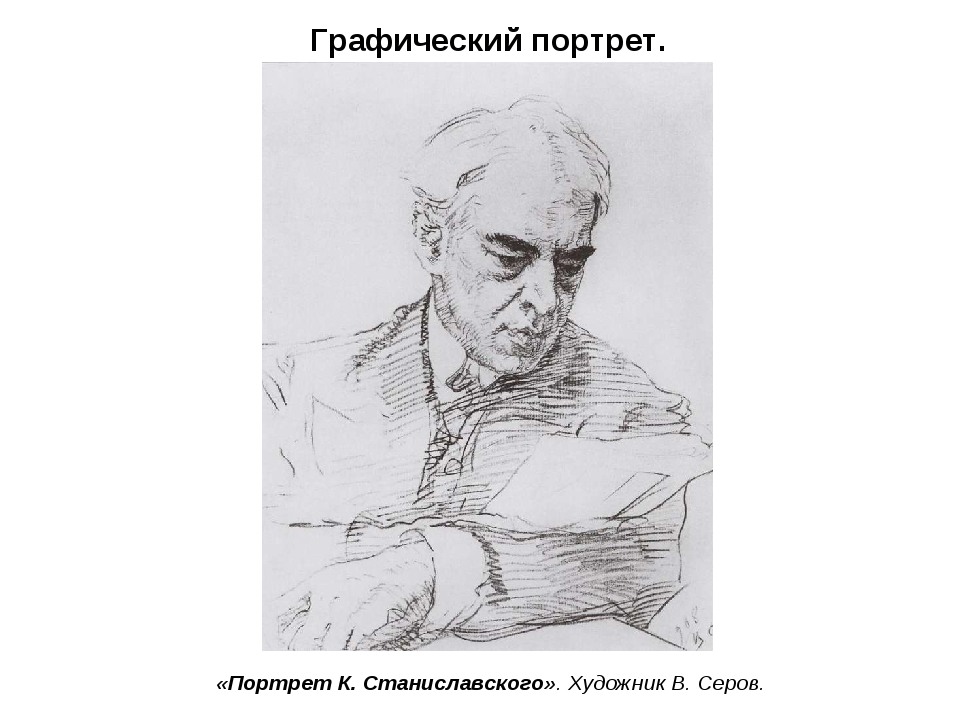 Графический портрет. «Портрет К. Станиславского». Художник В. Серов.