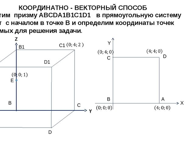 Поместим призму ABCDA1B1C1D1 в прямоугольную систему координат с началом в то...