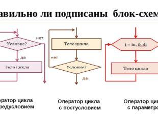 Правильно ли подписаны блок-схемы? Оператор цикла с предусловием Оператор цик