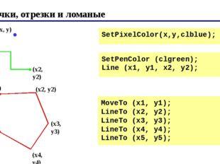 Точки, отрезки и ломаные SetPixelColor(x,y,clblue); SetPenColor (clgreen); L