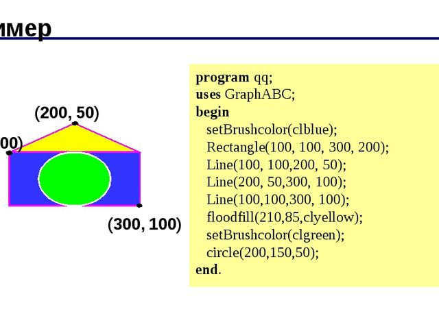 Пример (200, 50) (100, 100) (300, 100) program qq; uses GraphABC; begin setB...