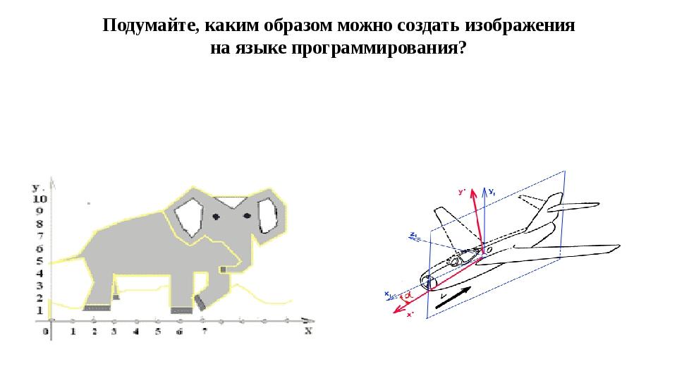 Подумайте, каким образом можно создать изображения на языке программирования?
