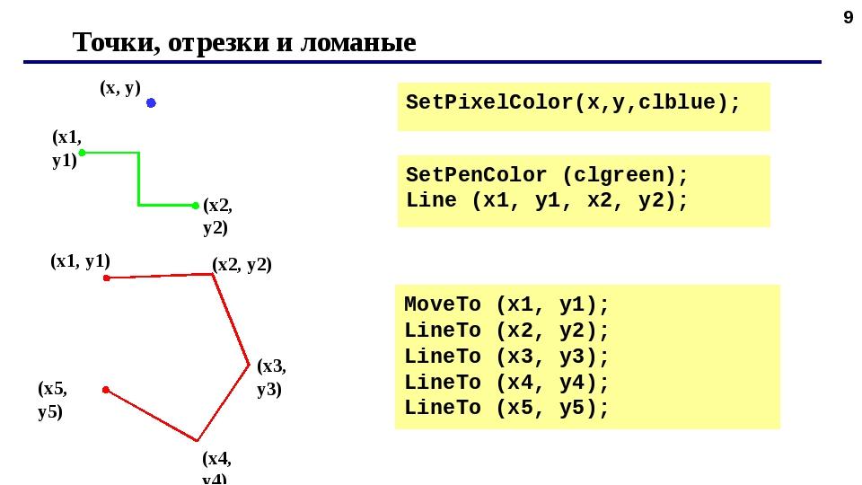 Точки, отрезки и ломаные SetPixelColor(x,y,clblue); SetPenColor (clgreen); L...
