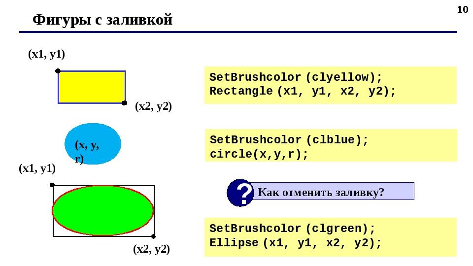 Фигуры с заливкой SetBrushcolor (clyellow); Rectangle (x1, y1, x2, y2); SetB...