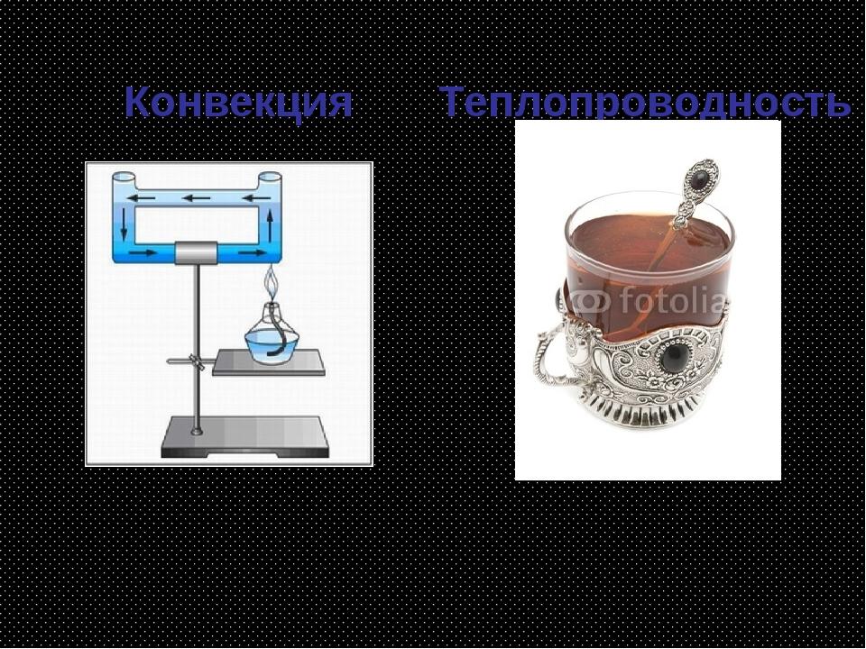 Конвекция Теплопроводность