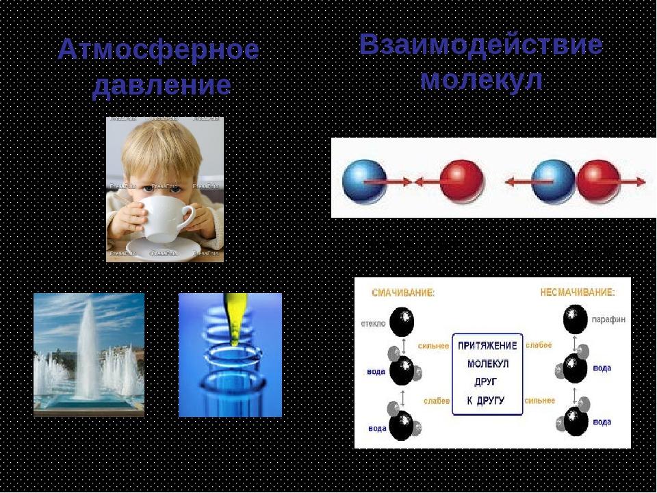 Атмосферное давление Взаимодействие молекул притяжение отталкивание