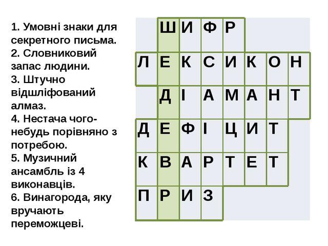 1. Умовні знаки для секретного письма. 2. Словниковий запас людини. 3. Штучно...