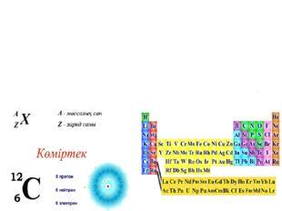 Ядродағы протондар мен нейтрондардың жалпы санын А әрпімен белгілейді. А сан