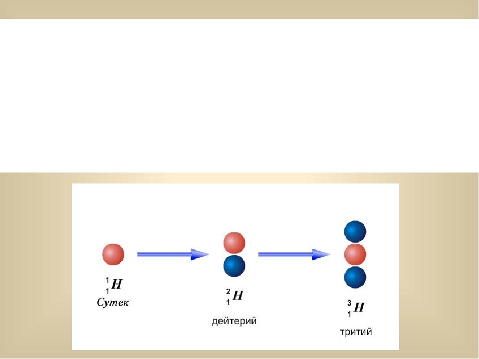А массалық санмен Z заряд санын біле отырып, ядродағы нейтрондар санын таба...
