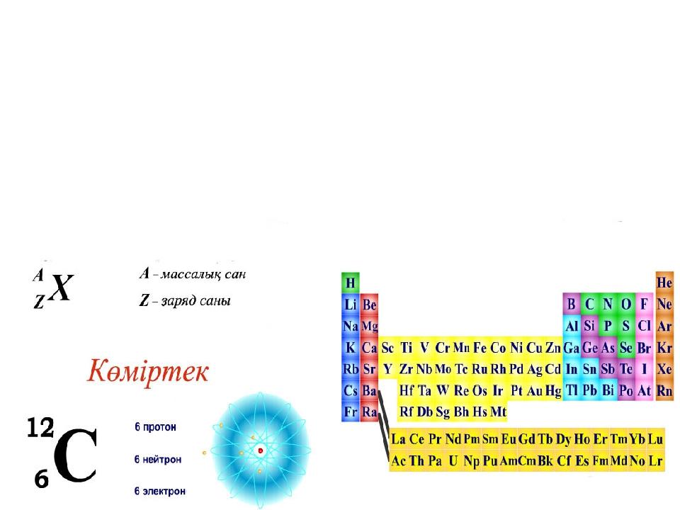 Ядродағы протондар мен нейтрондардың жалпы санын А әрпімен белгілейді. А сан...