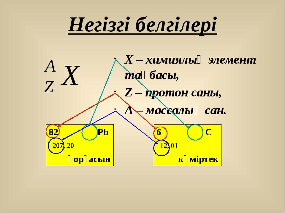 Негізгі белгілері X – химиялық элемент таңбасы, Z – протон саны, А – массалық...