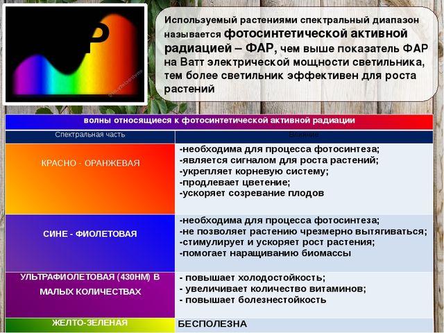 ФАР Используемый растениями спектральный диапазон называется фотосинтетическо...