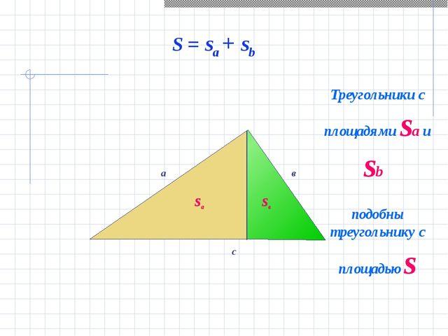 с sв S = sa + sb Треугольники с площадями sa и sb подобны треугольнику с площ...