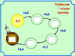 Тізбектей қосуды орында 2,3 +4,5 +0,6 +0,5 +1,7 +0,4