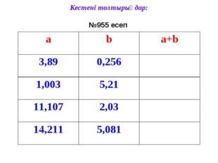 Кестені толтырыңдар: №955 есеп