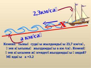 2,3км/сағ x Кеменің тынық судағы жылдамдығы 23,7 км/сағ, өзен ағысының жылдам