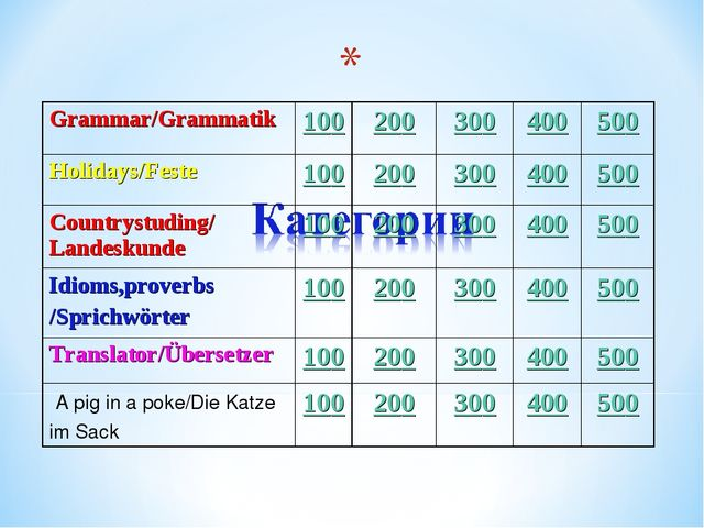 Grammar/Grammatik100200300400500 Holidays/Feste100200300400500 Coun...